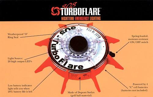 turboflare
